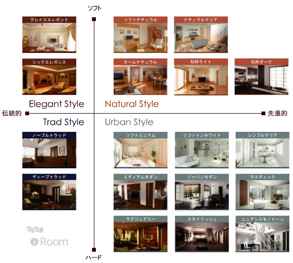 interior-taste-map-detail