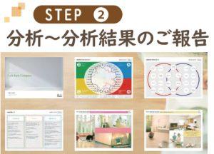 ステップ2 分析~分析結果のご報告