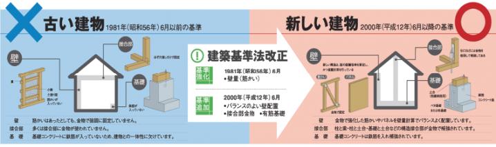 menu-taishin-i001