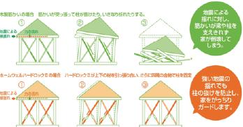 menu-taishin-i005