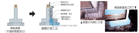menu-taishin-i007